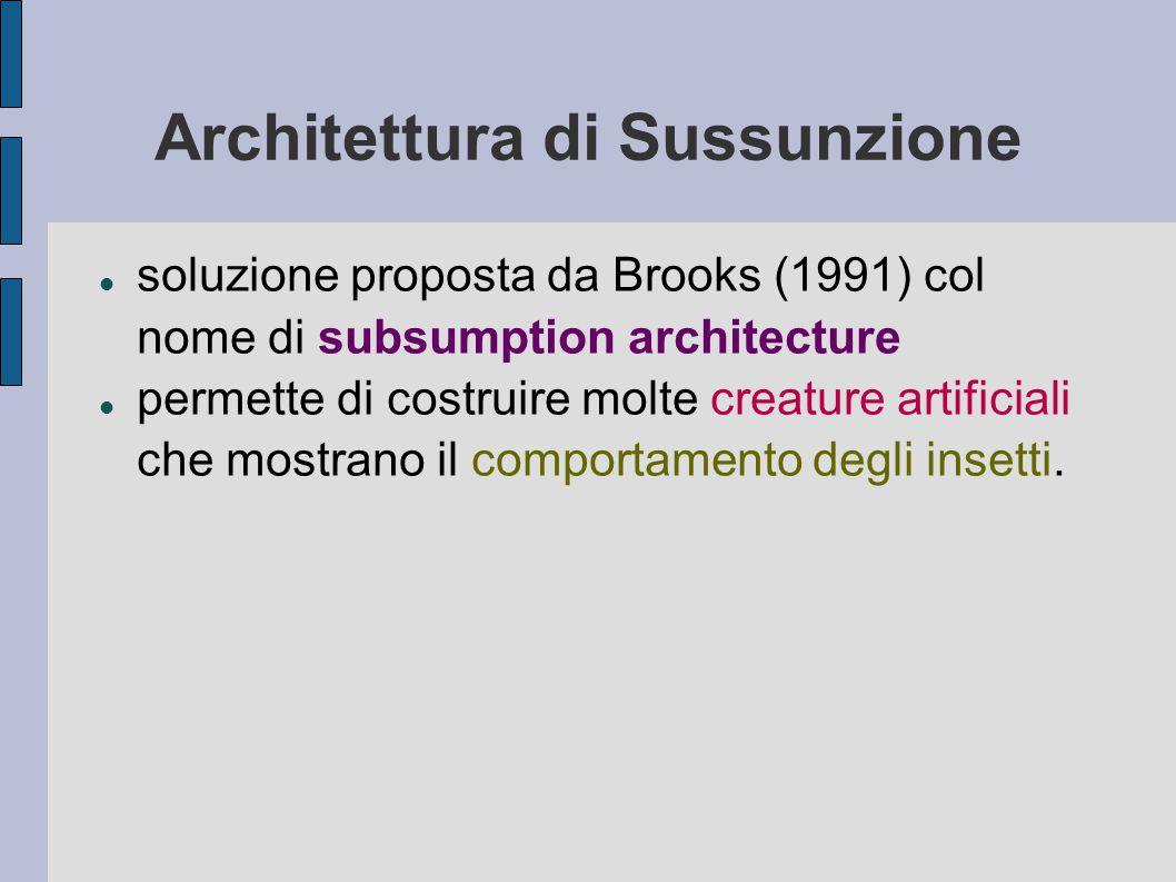 Architettura di Sussunzione soluzione proposta da Brooks (1991) col nome di subsumption architecture permette di costruire molte creature artificiali che mostrano il comportamento degli insetti.