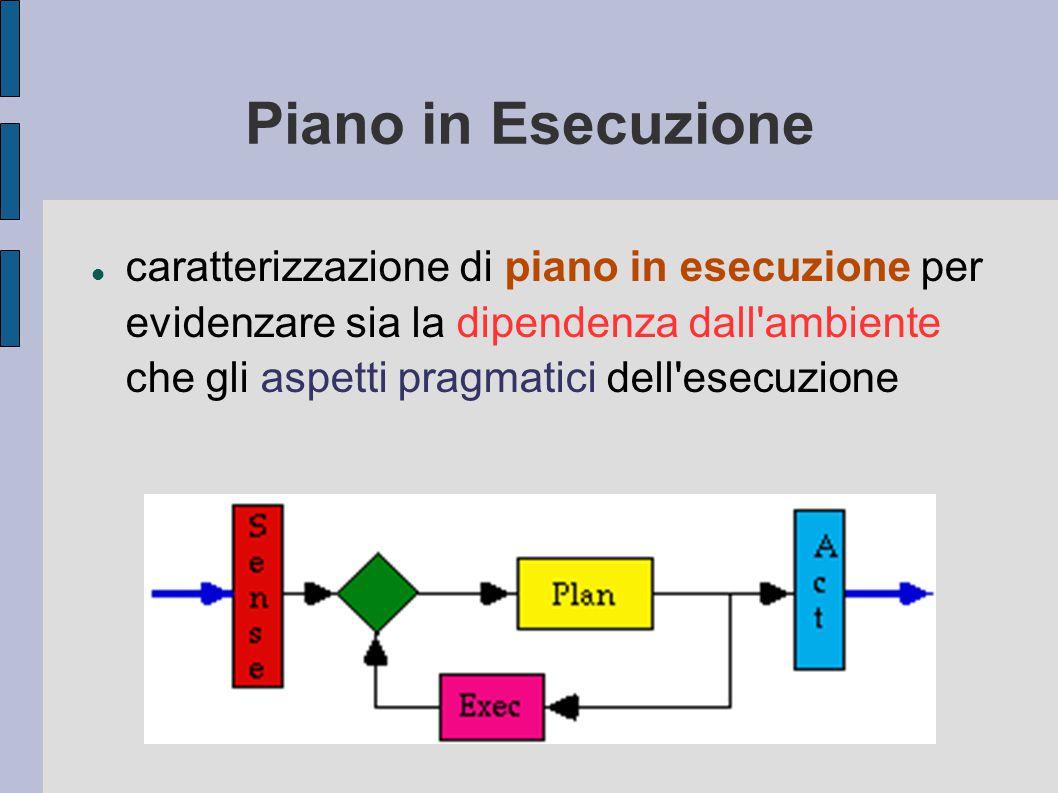 Piano in Esecuzione caratterizzazione di piano in esecuzione per evidenzare sia la dipendenza dall ambiente che gli aspetti pragmatici dell esecuzione