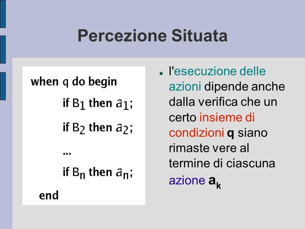 Percezione Situata l esecuzione delle azioni dipende anche dalla verifica che un certo insieme di condizioni q siano rimaste vere al termine di ciascuna azione a k