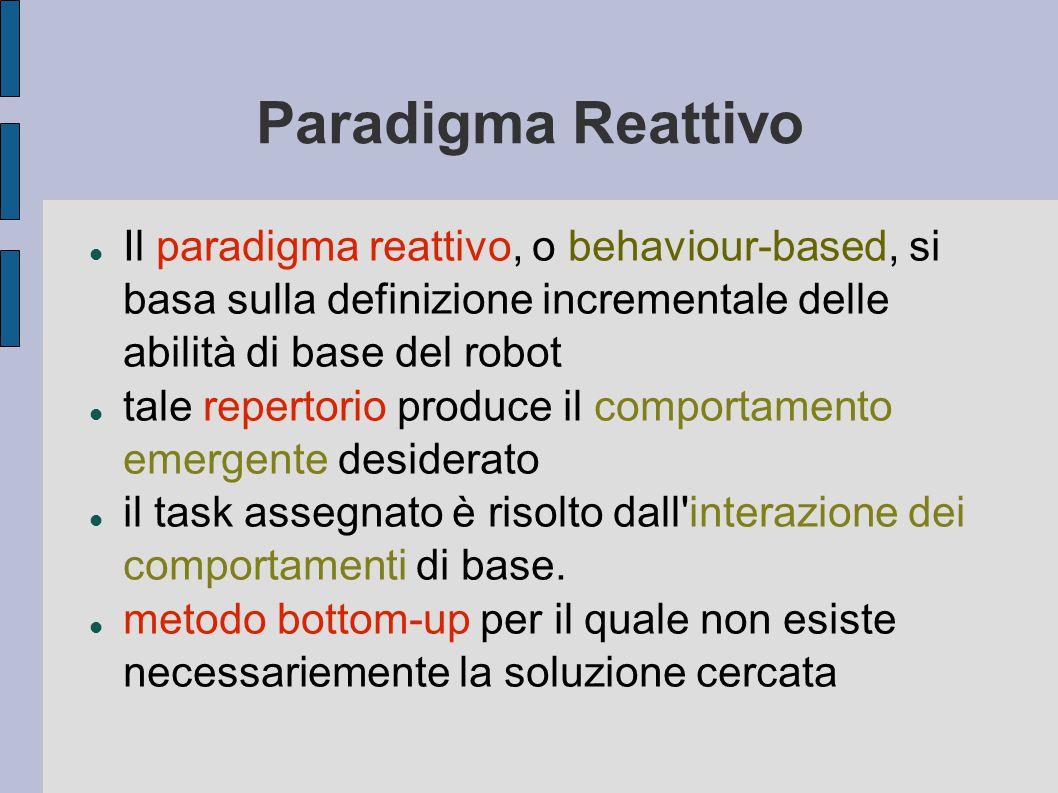 Paradigma Reattivo Il paradigma reattivo, o behaviour-based, si basa sulla definizione incrementale delle abilità di base del robot tale repertorio produce il comportamento emergente desiderato il task assegnato è risolto dall interazione dei comportamenti di base.