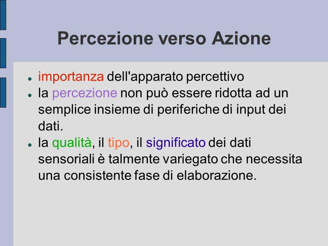Percezione verso Azione importanza dell apparato percettivo la percezione non può essere ridotta ad un semplice insieme di periferiche di input dei dati.