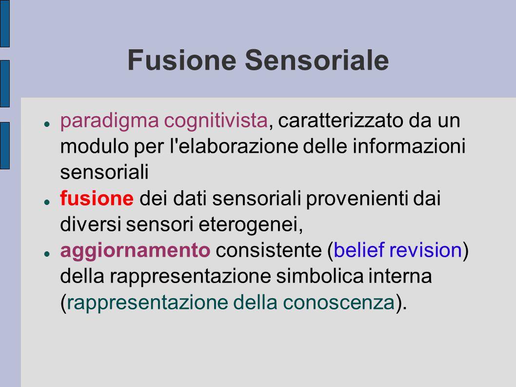 Fusione Sensoriale paradigma cognitivista, caratterizzato da un modulo per l elaborazione delle informazioni sensoriali fusione dei dati sensoriali provenienti dai diversi sensori eterogenei, aggiornamento consistente (belief revision) della rappresentazione simbolica interna (rappresentazione della conoscenza).