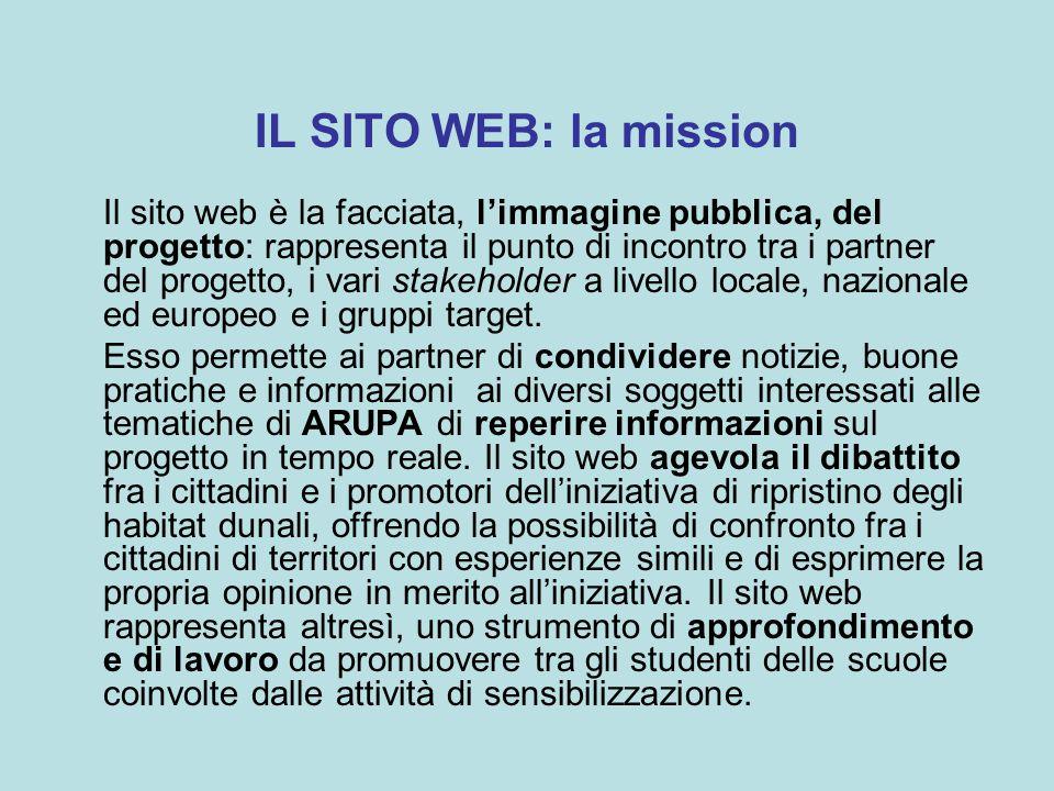 IL SITO WEB: la mission Il sito web è la facciata, l'immagine pubblica, del progetto: rappresenta il punto di incontro tra i partner del progetto, i vari stakeholder a livello locale, nazionale ed europeo e i gruppi target.