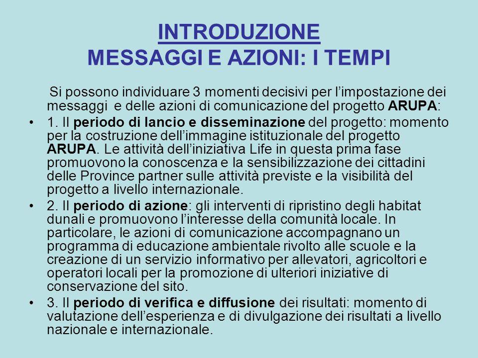 INTRODUZIONE MESSAGGI E AZIONI: I TEMPI Si possono individuare 3 momenti decisivi per l'impostazione dei messaggi e delle azioni di comunicazione del progetto ARUPA: 1.