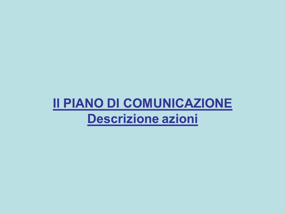 Il PIANO DI COMUNICAZIONE Descrizione azioni
