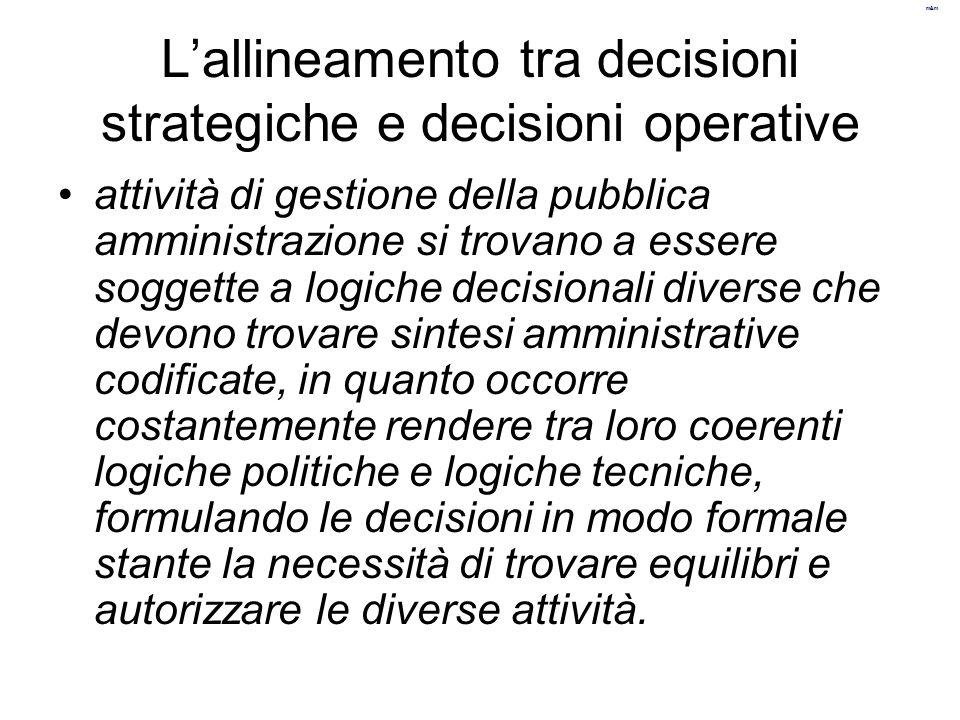m&m L'allineamento tra decisioni strategiche e decisioni operative attività di gestione della pubblica amministrazione si trovano a essere soggette a