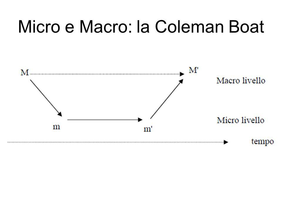 Micro e Macro: la Coleman Boat