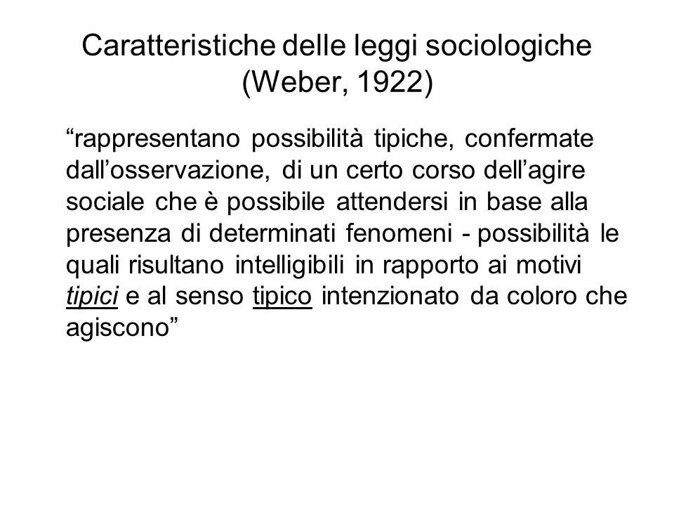 Caratteristiche delle leggi sociologiche (Weber, 1922) tre livelli crescenti di astrazione: l'agire del singolo soggetto (l'azione osservabile nel singolo caso) il tipo sociologico (l'aggregazione per omogeneità che riconduce l'agire dei singoli al tipo ideale) il tipo ideale o tipo puro (l'astrazione)