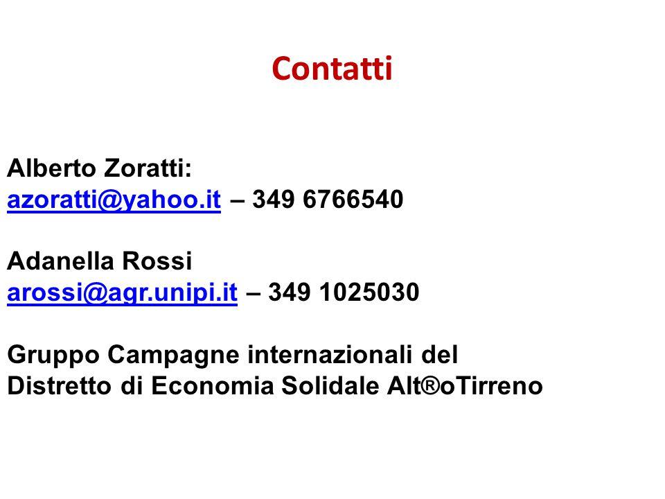 Contatti Alberto Zoratti: azoratti@yahoo.itazoratti@yahoo.it – 349 6766540 Adanella Rossi arossi@agr.unipi.itarossi@agr.unipi.it – 349 1025030 Gruppo