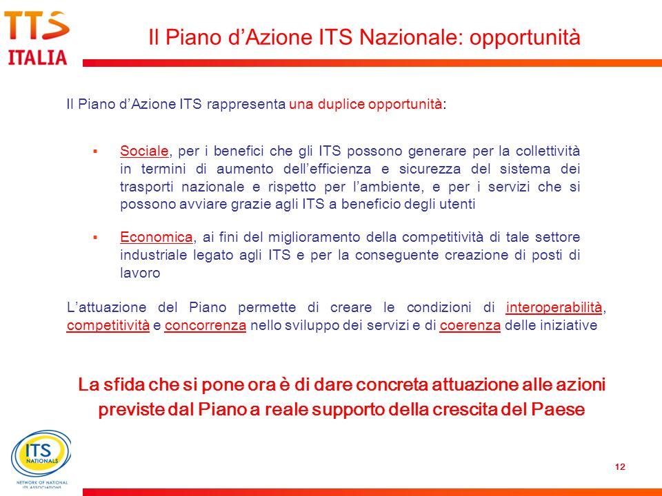 12 Il Piano d'Azione ITS rappresenta una duplice opportunità:  Sociale, per i benefici che gli ITS possono generare per la collettività in termini di aumento dell'efficienza e sicurezza del sistema dei trasporti nazionale e rispetto per l'ambiente, e per i servizi che si possono avviare grazie agli ITS a beneficio degli utenti  Economica, ai fini del miglioramento della competitività di tale settore industriale legato agli ITS e per la conseguente creazione di posti di lavoro L'attuazione del Piano permette di creare le condizioni di interoperabilità, competitività e concorrenza nello sviluppo dei servizi e di coerenza delle iniziative La sfida che si pone ora è di dare concreta attuazione alle azioni previste dal Piano a reale supporto della crescita del Paese Il Piano d'Azione ITS Nazionale: opportunità
