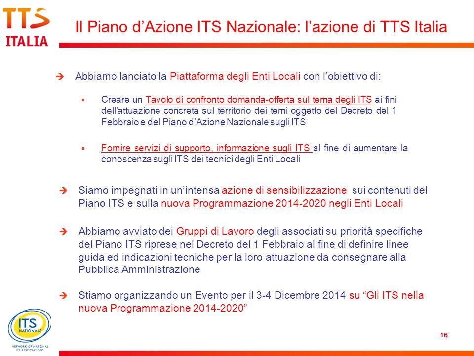 16 Il Piano d'Azione ITS Nazionale: l'azione di TTS Italia  Abbiamo avviato dei Gruppi di Lavoro degli associati su priorità specifiche del Piano ITS riprese nel Decreto del 1 Febbraio al fine di definire linee guida ed indicazioni tecniche per la loro attuazione da consegnare alla Pubblica Amministrazione  Abbiamo lanciato la Piattaforma degli Enti Locali con l'obiettivo di:  Stiamo organizzando un Evento per il 3-4 Dicembre 2014 su Gli ITS nella nuova Programmazione 2014-2020  Creare un Tavolo di confronto domanda-offerta sul tema degli ITS ai fini dell'attuazione concreta sul territorio dei temi oggetto del Decreto del 1 Febbraio e del Piano d'Azione Nazionale sugli ITS  Fornire servizi di supporto, informazione sugli ITS al fine di aumentare la conoscenza sugli ITS dei tecnici degli Enti Locali  Siamo impegnati in un'intensa azione di sensibilizzazione sui contenuti del Piano ITS e sulla nuova Programmazione 2014-2020 negli Enti Locali