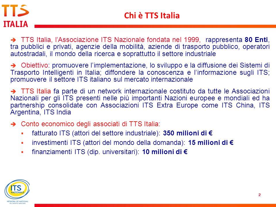 2 Chi è TTS Italia  TTS Italia, l'Associazione ITS Nazionale fondata nel 1999, rappresenta 80 Enti, tra pubblici e privati, agenzie della mobilità, aziende di trasporto pubblico, operatori autostradali, il mondo della ricerca e soprattutto il settore industriale  Obiettivo: promuovere l'implementazione, lo sviluppo e la diffusione dei Sistemi di Trasporto Intelligenti in Italia; diffondere la conoscenza e l'informazione sugli ITS; promuovere il settore ITS italiano sul mercato internazionale  TTS Italia fa parte di un network internazionale costituto da tutte le Associazioni Nazionali per gli ITS presenti nelle più importanti Nazioni europee e mondiali ed ha partnership consolidate con Associazioni ITS Extra Europe come ITS China, ITS Argentina, ITS India  Conto economico degli associati di TTS Italia:  fatturato ITS (attori del settore industriale): 350 milioni di €  investimenti ITS (attori del mondo della domanda): 15 milioni di €  finanziamenti ITS (dip.