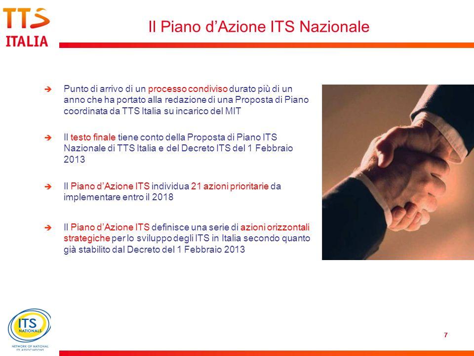 7 Il Piano d'Azione ITS Nazionale  Punto di arrivo di un processo condiviso durato più di un anno che ha portato alla redazione di una Proposta di Piano coordinata da TTS Italia su incarico del MIT  Il testo finale tiene conto della Proposta di Piano ITS Nazionale di TTS Italia e del Decreto ITS del 1 Febbraio 2013  Il Piano d'Azione ITS individua 21 azioni prioritarie da implementare entro il 2018  Il Piano d'Azione ITS definisce una serie di azioni orizzontali strategiche per lo sviluppo degli ITS in Italia secondo quanto già stabilito dal Decreto del 1 Febbraio 2013