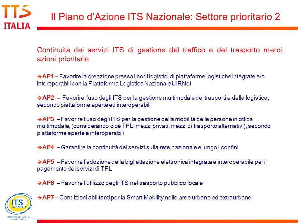 9 Il Piano d'Azione ITS Nazionale: Settore prioritario 2 Continuità dei servizi ITS di gestione del traffico e del trasporto merci: azioni prioritarie  AP1 – Favorire la creazione presso i nodi logistici di piattaforme logistiche integrate e/o interoperabili con la Piattaforma Logistica Nazionale UIRNet  AP2 – Favorire l'uso degli ITS per la gestione multimodale dei trasporti e della logistica, secondo piattaforme aperte ed interoperabili  AP3 – Favorire l'uso degli ITS per la gestione della mobilità delle persone in ottica multimodale, (considerando cioè TPL, mezzi privati, mezzi di trasporto alternativi), secondo piattaforme aperte e interoperabili  AP4 – Garantire la continuità dei servizi sulla rete nazionale e lungo i confini  AP5 – Favorire l'adozione della bigliettazione elettronica integrata e interoperabile per il pagamento dei servizi di TPL  AP6 – Favorire l'utilizzo degli ITS nel trasporto pubblico locale  AP7 – Condizioni abilitanti per la Smart Mobility nelle aree urbane ed extraurbane