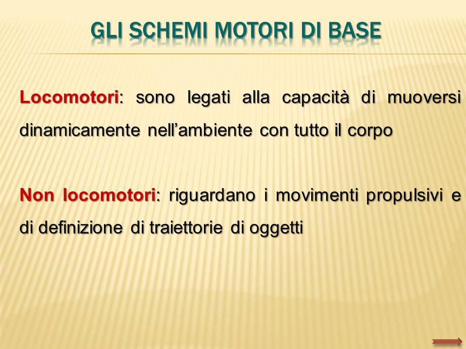 Locomotori: sono legati alla capacità di muoversi dinamicamente nell'ambiente con tutto il corpo Non locomotori: riguardano i movimenti propulsivi e d