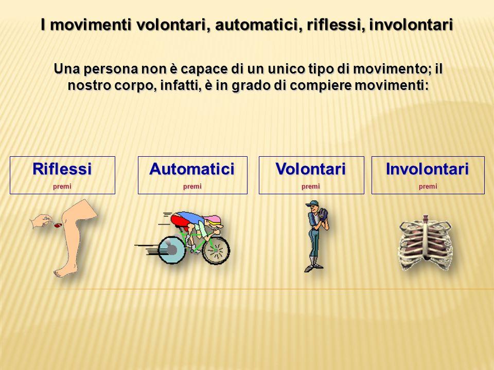 Una persona non è capace di un unico tipo di movimento; il nostro corpo, infatti, è in grado di compiere movimenti: Riflessi premi Volontari premi Aut