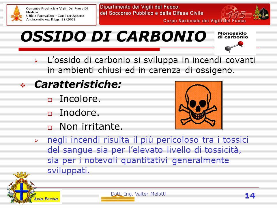 Dott. Ing. Valter Melotti 14 OSSIDO DI CARBONIO  L'ossido di carbonio si sviluppa in incendi covanti in ambienti chiusi ed in carenza di ossigeno. 