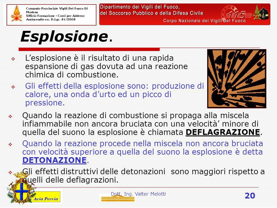 Dott. Ing. Valter Melotti 20 Esplosione.