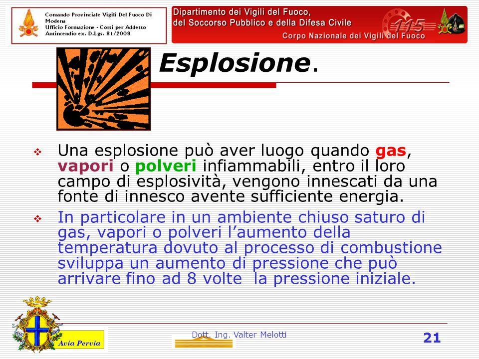 Dott. Ing. Valter Melotti 21 Esplosione.  Una esplosione può aver luogo quando gas, vapori o polveri infiammabili, entro il loro campo di esplosività