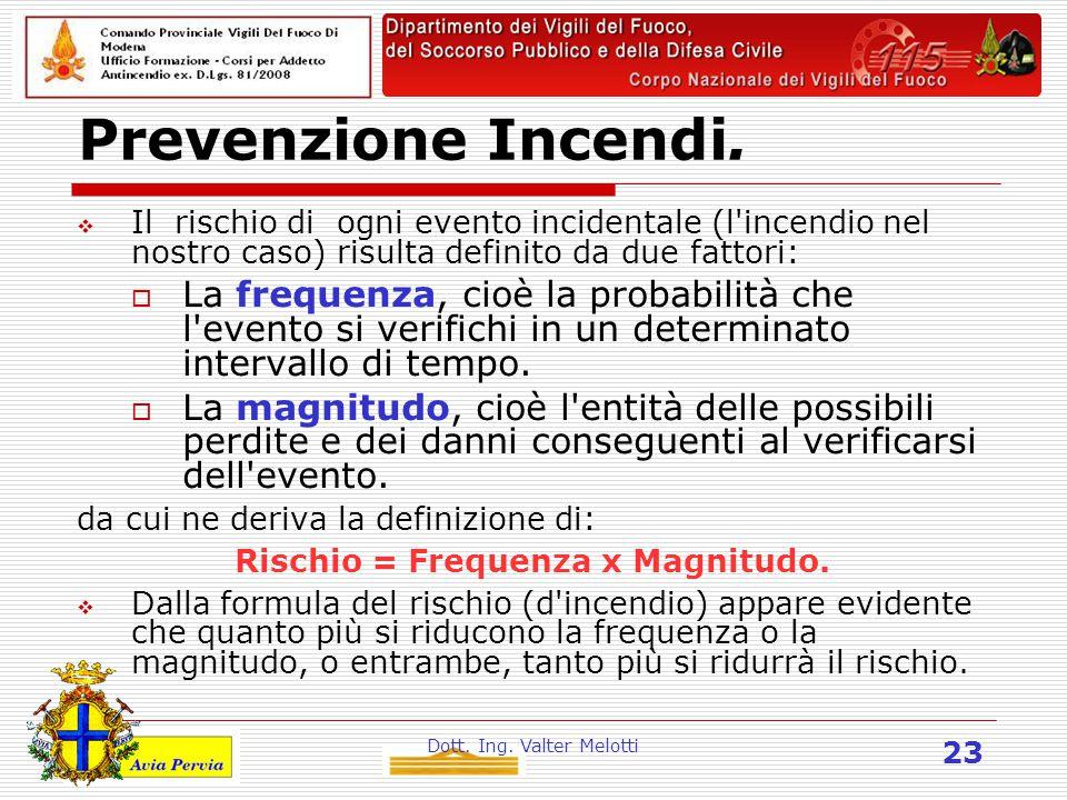 Dott. Ing. Valter Melotti 23 Prevenzione Incendi.  Il rischio di ogni evento incidentale (l'incendio nel nostro caso) risulta definito da due fattori