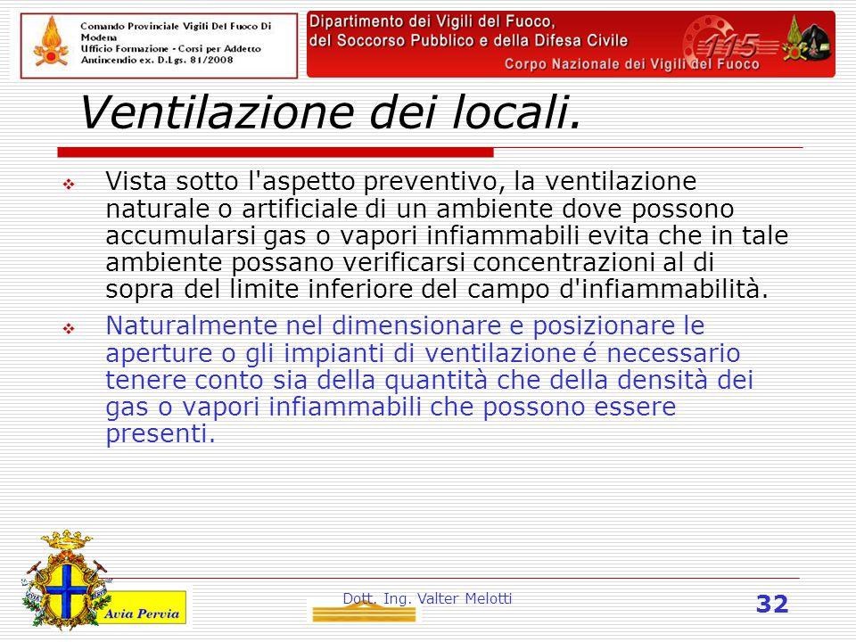 Dott. Ing. Valter Melotti 32 Ventilazione dei locali.  Vista sotto l'aspetto preventivo, la ventilazione naturale o artificiale di un ambiente dove p