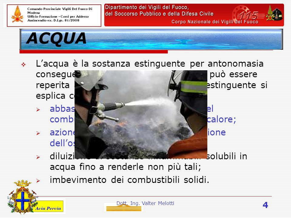 Dott.Ing. Valter Melotti 25 Prevenzione Incendi.