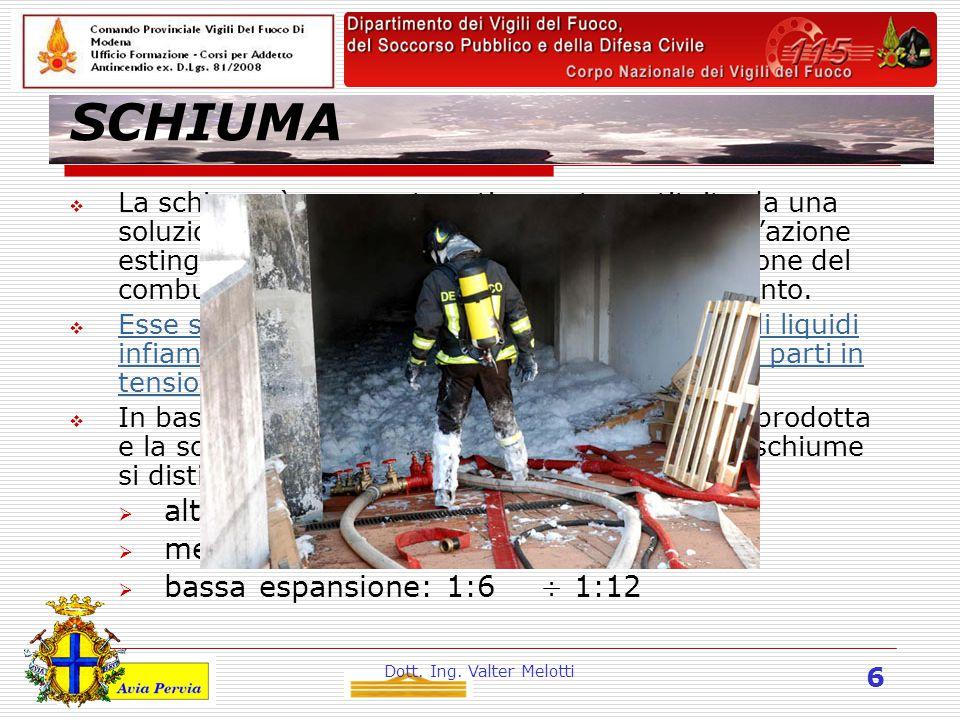 Dott.Ing. Valter Melotti 27 Le misure di prevenzione incendi propriamente detta.