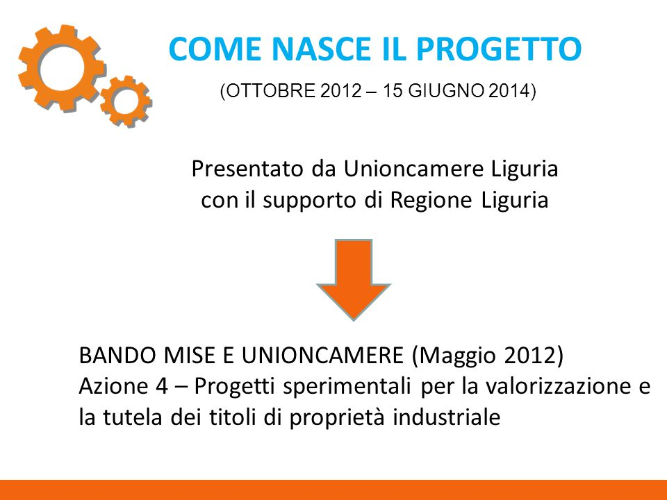 Presentato da Unioncamere Liguria con il supporto di Regione Liguria BANDO MISE E UNIONCAMERE (Maggio 2012) Azione 4 – Progetti sperimentali per la va