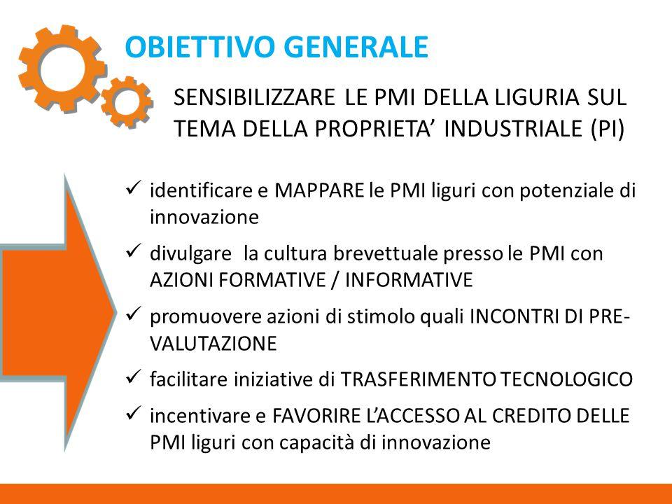 SENSIBILIZZARE LE PMI DELLA LIGURIA SUL TEMA DELLA PROPRIETA' INDUSTRIALE (PI) OBIETTIVO GENERALE identificare e MAPPARE le PMI liguri con potenziale di innovazione divulgare la cultura brevettuale presso le PMI con AZIONI FORMATIVE / INFORMATIVE promuovere azioni di stimolo quali INCONTRI DI PRE- VALUTAZIONE facilitare iniziative di TRASFERIMENTO TECNOLOGICO incentivare e FAVORIRE L'ACCESSO AL CREDITO DELLE PMI liguri con capacità di innovazione