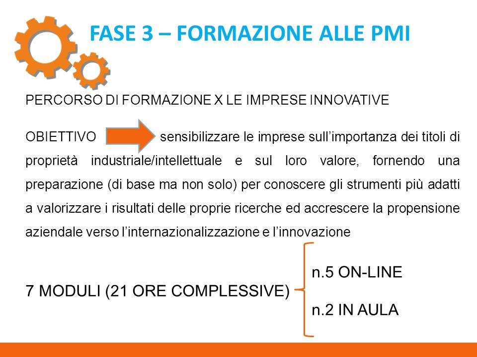 FASE 3 – FORMAZIONE ALLE PMI PERCORSO DI FORMAZIONE X LE IMPRESE INNOVATIVE OBIETTIVO sensibilizzare le imprese sull'importanza dei titoli di proprietà industriale/intellettuale e sul loro valore, fornendo una preparazione (di base ma non solo) per conoscere gli strumenti più adatti a valorizzare i risultati delle proprie ricerche ed accrescere la propensione aziendale verso l'internazionalizzazione e l'innovazione n.5 ON-LINE 7 MODULI (21 ORE COMPLESSIVE) n.2 IN AULA