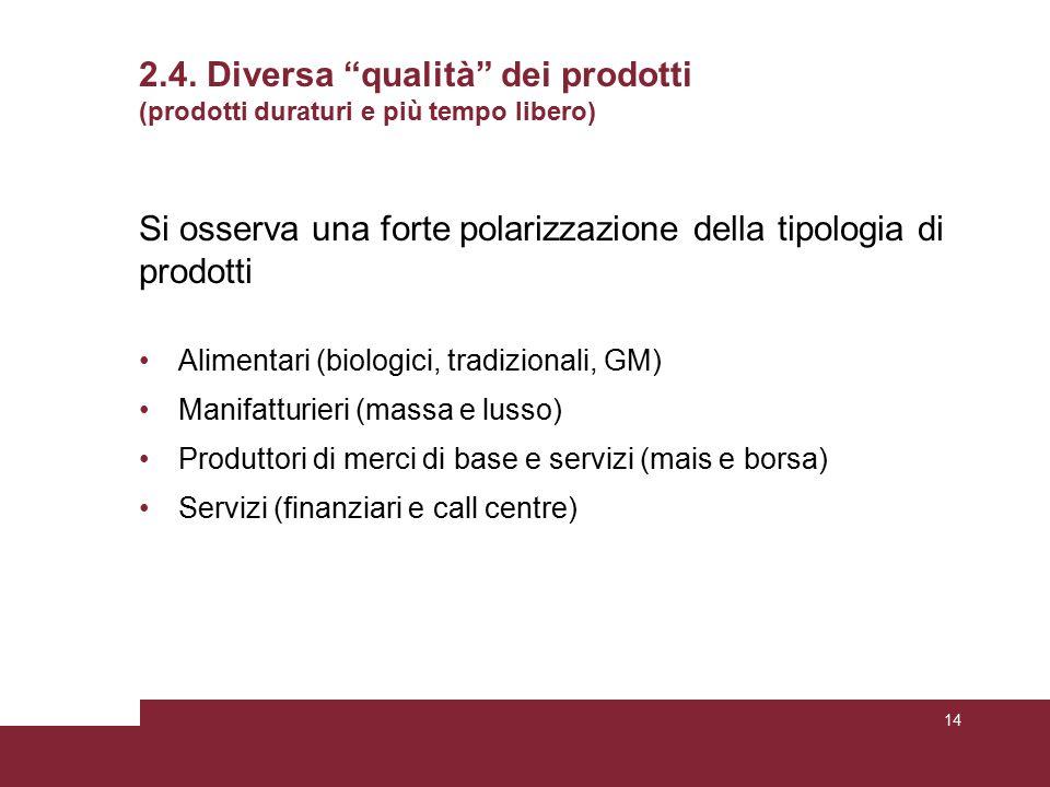 """2.4. Diversa """"qualità"""" dei prodotti (prodotti duraturi e più tempo libero) Si osserva una forte polarizzazione della tipologia di prodotti Alimentari"""