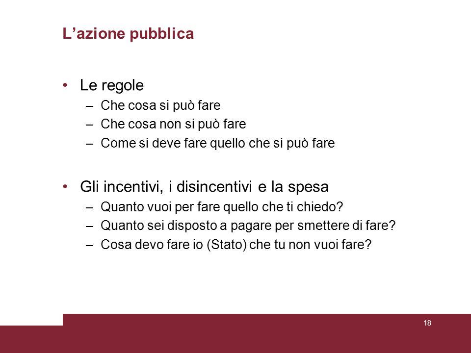L'azione pubblica Le regole –Che cosa si può fare –Che cosa non si può fare –Come si deve fare quello che si può fare Gli incentivi, i disincentivi e la spesa –Quanto vuoi per fare quello che ti chiedo.