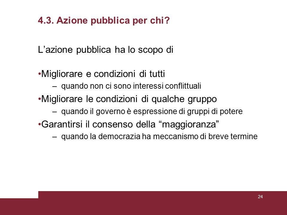 4.3. Azione pubblica per chi.