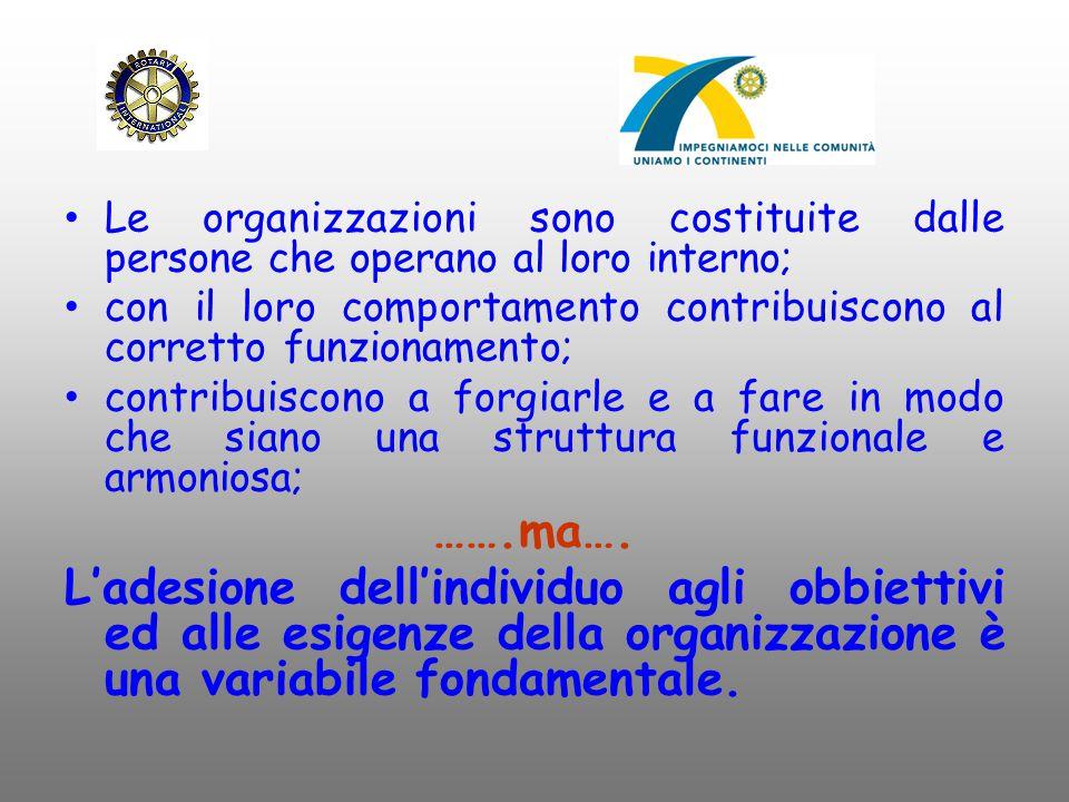 Le organizzazioni sono costituite dalle persone che operano al loro interno; con il loro comportamento contribuiscono al corretto funzionamento; contr