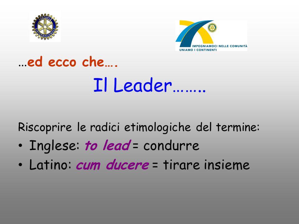 … ed ecco che…. Il Leader…….. Riscoprire le radici etimologiche del termine: Inglese: to lead = condurre Latino: cum ducere = tirare insieme