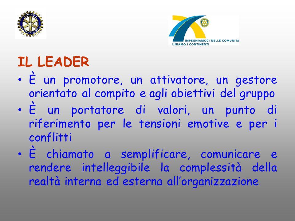 IL LEADER È un promotore, un attivatore, un gestore orientato al compito e agli obiettivi del gruppo È un portatore di valori, un punto di riferimento