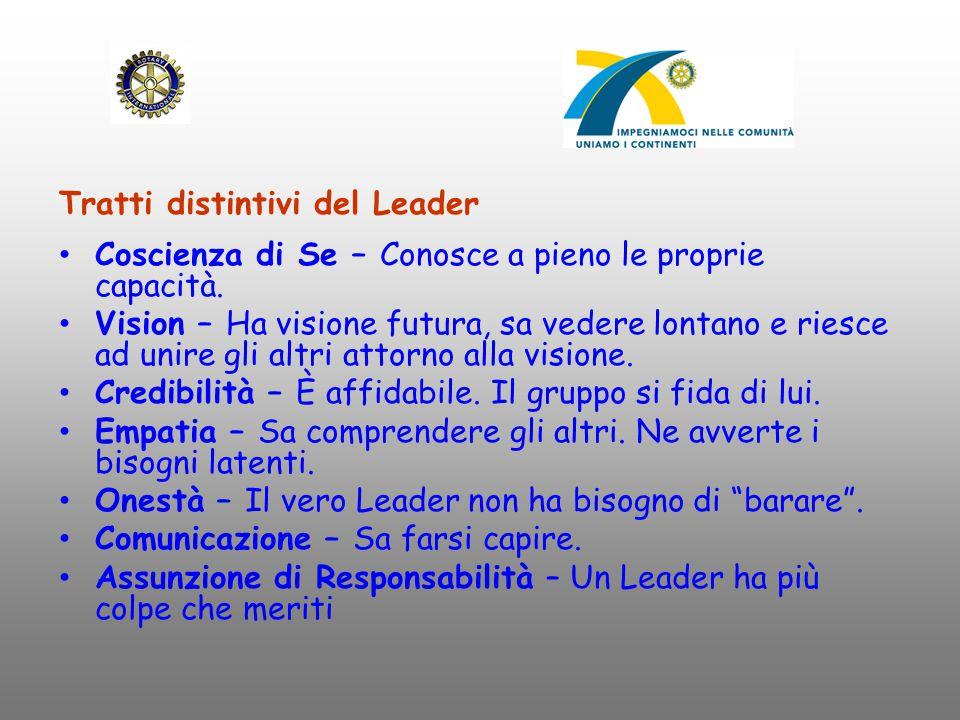 Tratti distintivi del Leader Coscienza di Se – Conosce a pieno le proprie capacità. Vision – Ha visione futura, sa vedere lontano e riesce ad unire gl