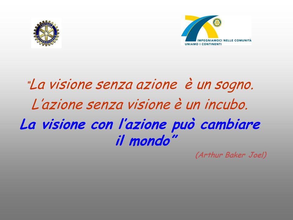""""""" La visione senza azione è un sogno. L'azione senza visione è un incubo. La visione con l'azione può cambiare il mondo"""" (Arthur Baker Joel)"""
