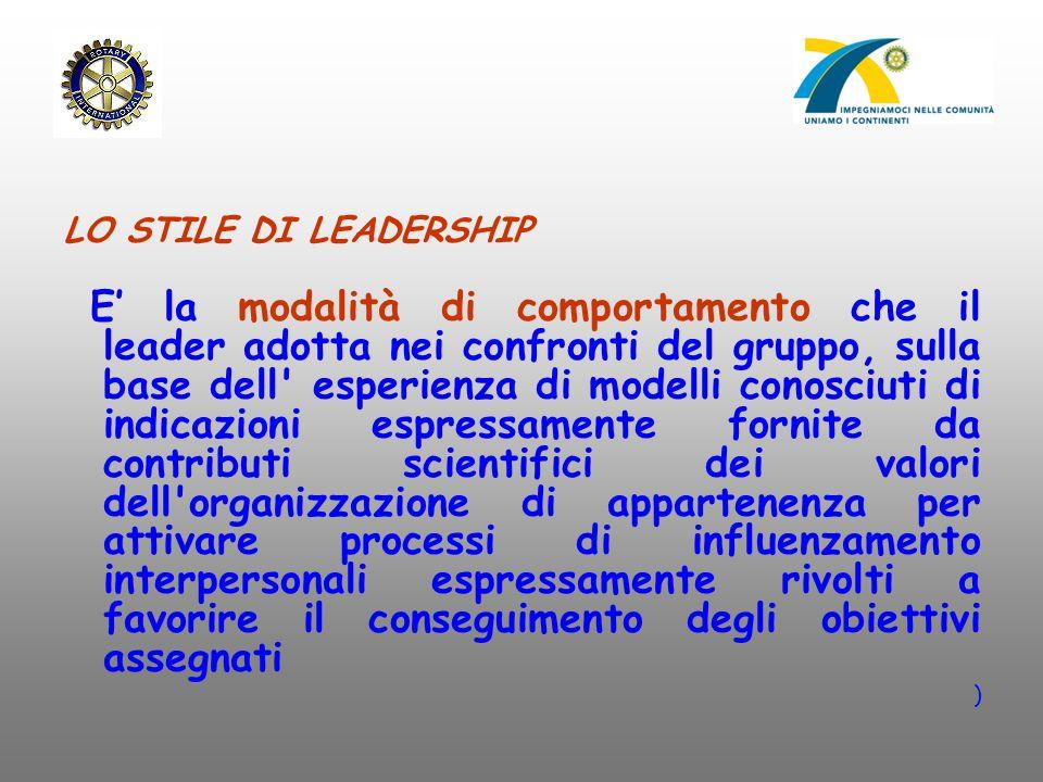 LO STILE DI LEADERSHIP E' la modalità di comportamento che il leader adotta nei confronti del gruppo, sulla base dell' esperienza di modelli conosciut
