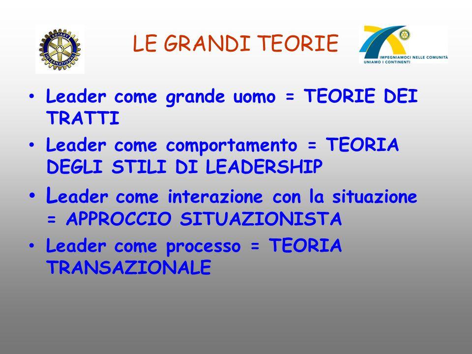 LE GRANDI TEORIE Leader come grande uomo = TEORIE DEI TRATTI Leader come comportamento = TEORIA DEGLI STILI DI LEADERSHIP L eader come interazione con