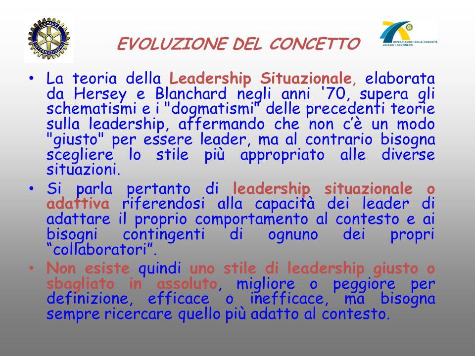 EVOLUZIONE DEL CONCETTO La teoria della Leadership Situazionale, elaborata da Hersey e Blanchard negli anni '70, supera gli schematismi e i