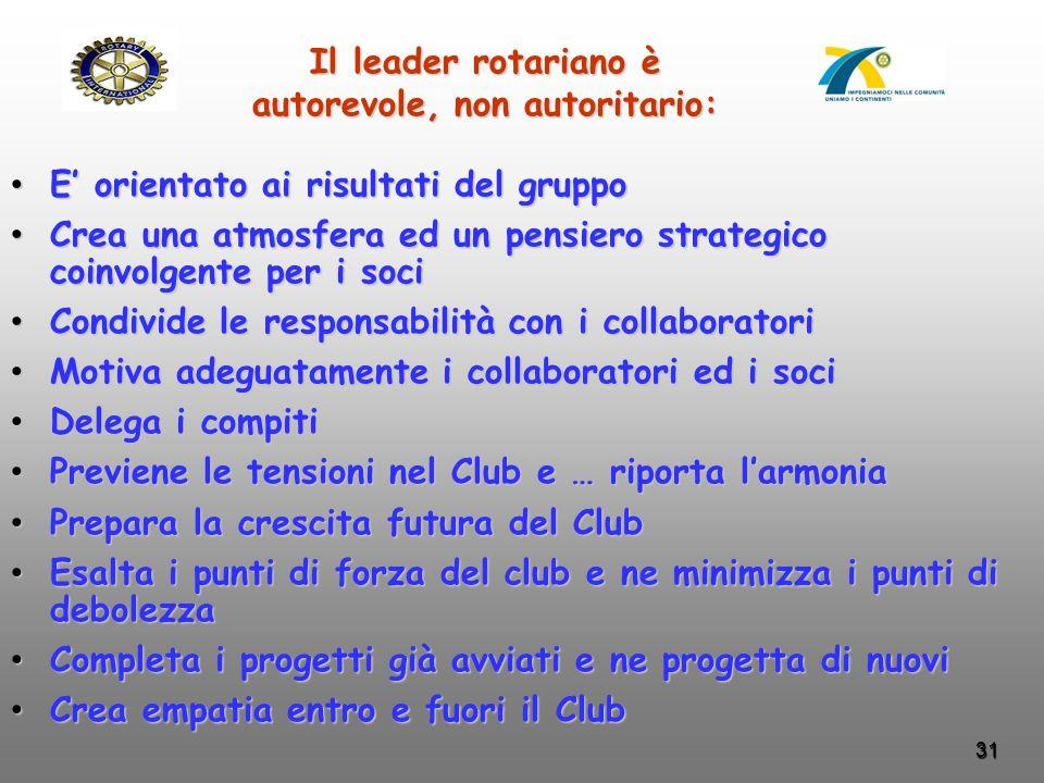 31 Il leader rotariano è autorevole, non autoritario: E' orientato ai risultati del gruppo E' orientato ai risultati del gruppo Crea una atmosfera ed