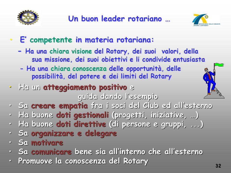32 Un buon leader rotariano … E' competente in materia rotariana: E' competente in materia rotariana: - Ha una chiara visione del Rotary, dei suoi val