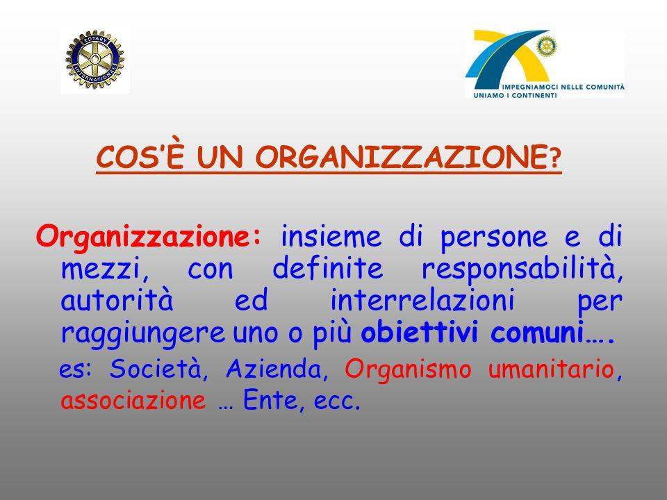 COS'È UN ORGANIZZAZIONE ? Organizzazione: insieme di persone e di mezzi, con definite responsabilità, autorità ed interrelazioni per raggiungere uno o