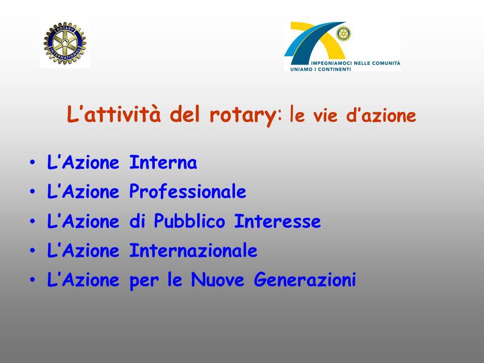 L'attività del rotary: l e vie d'azione L'Azione Interna L'Azione Professionale L'Azione di Pubblico Interesse L'Azione Internazionale L'Azione per le