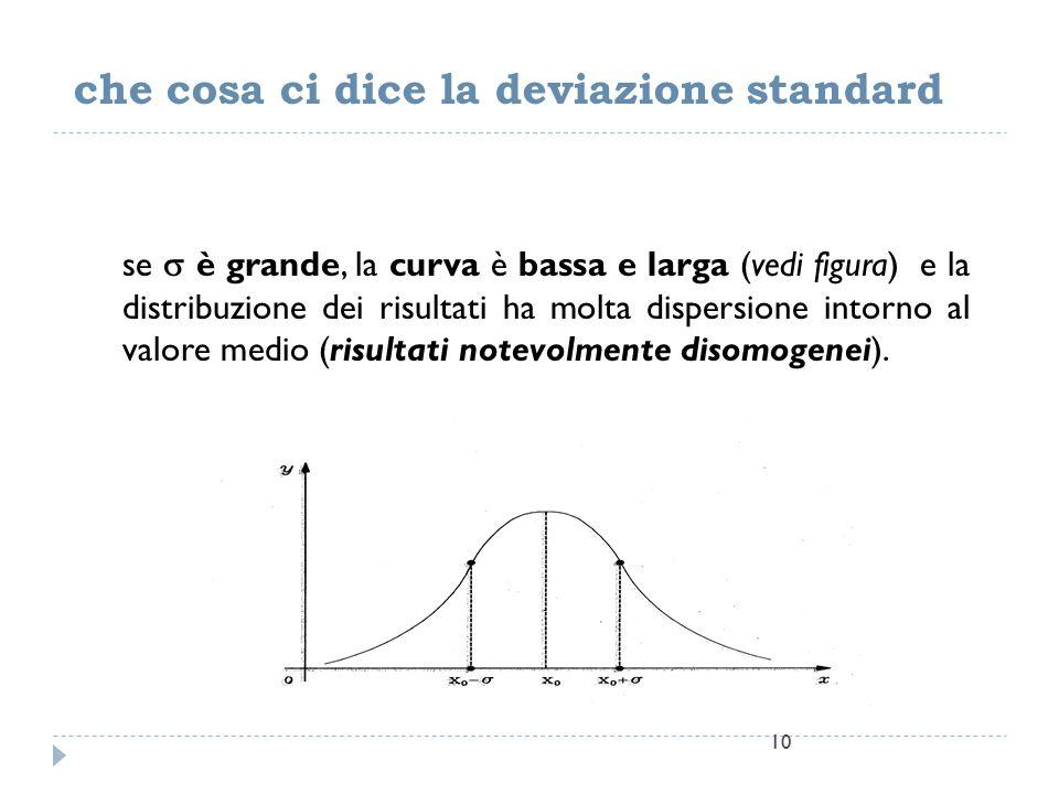 che cosa ci dice la deviazione standard se  è piccolo, la curva è alta e stretta (vedi figura) e la distribuzione dei risultati ha poca dispersione i