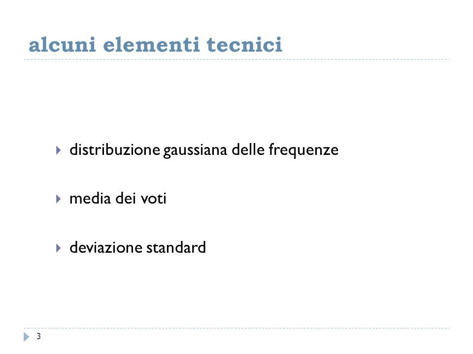 alcuni elementi tecnici  distribuzione gaussiana delle frequenze  media dei voti  deviazione standard 3