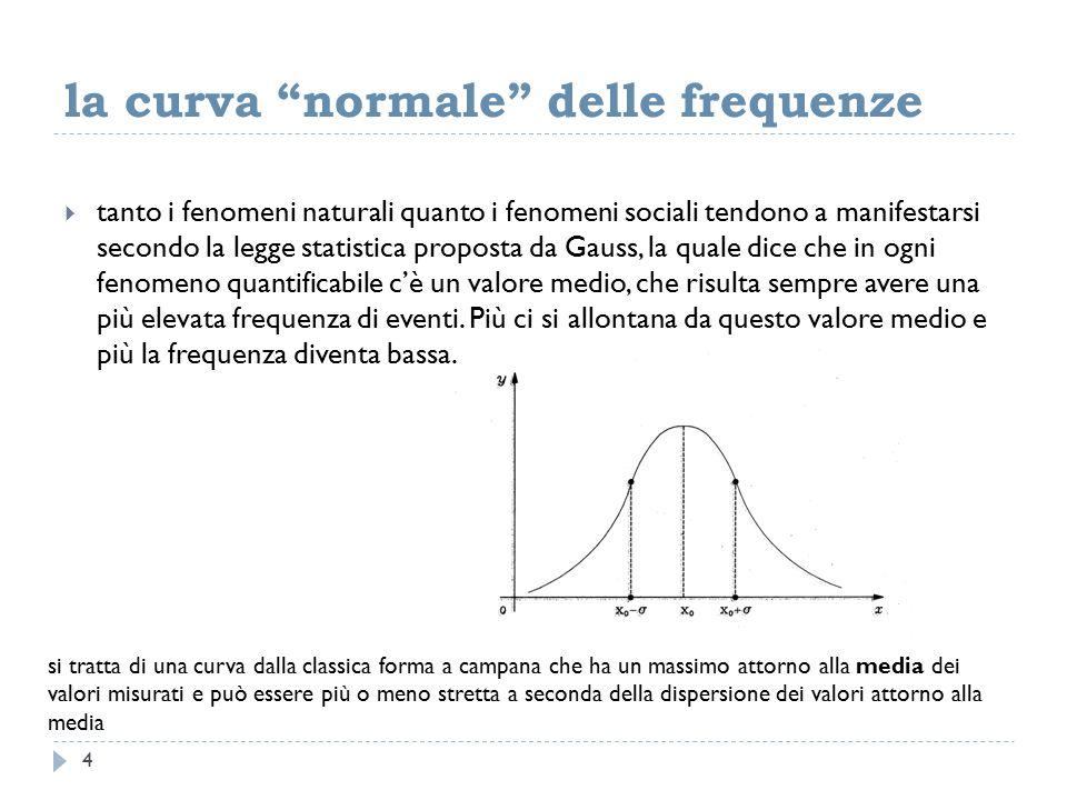 la curva normale delle frequenze  tanto i fenomeni naturali quanto i fenomeni sociali tendono a manifestarsi secondo la legge statistica proposta da Gauss, la quale dice che in ogni fenomeno quantificabile c'è un valore medio, che risulta sempre avere una più elevata frequenza di eventi.