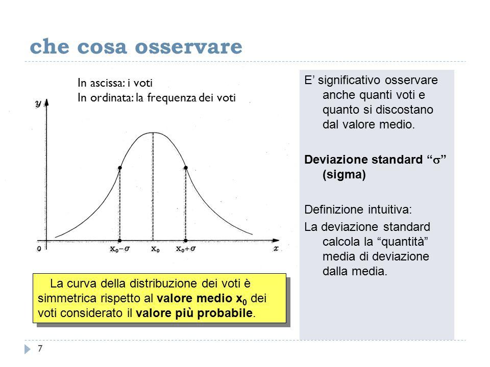 che cosa osservare 7 E' significativo osservare anche quanti voti e quanto si discostano dal valore medio.