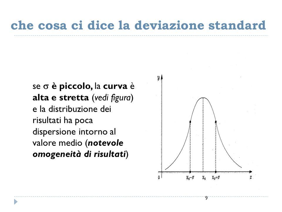 che cosa ci dice la deviazione standard se  è piccolo, la curva è alta e stretta (vedi figura) e la distribuzione dei risultati ha poca dispersione intorno al valore medio (notevole omogeneità di risultati) 9